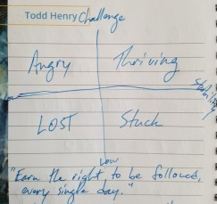 Todd Henry GLS